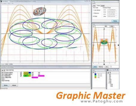 رسم نمودارها و گراف های ریاضی با GraphicMaster