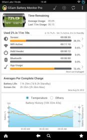 مانیتورینگ و نمایش وضعیت باتری اندروید GSam Battery Monitor Pro v3.33