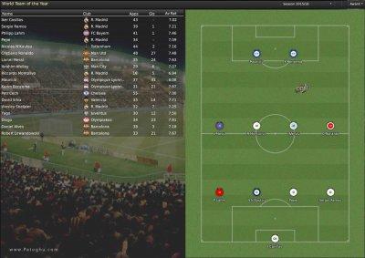 دانلود بازی شبیه ساز مربیگری فوتبال برای کامپیوتر Football Manager 2015