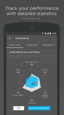 نرم افزار قدرتمند در زمینه تقویت مغز و حافظه برای اندروید Peak Brain Training v2.9.11