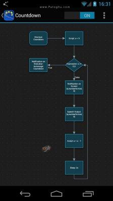 نرم افزار اتوماسیون و انجام خودکار کارها در اندروید Automagic Automation 1.28