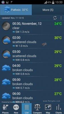 نرم افزار هواشناسی اندروید Weather ACE v1.11.2