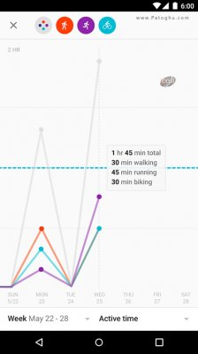 نرم افزار تناسب اندارم گوگل فیت برای اندروید Google Fit - Fitness Tracking v1.56.13-008